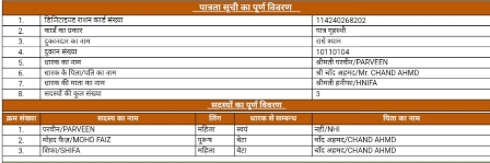 UP Ration Card New List